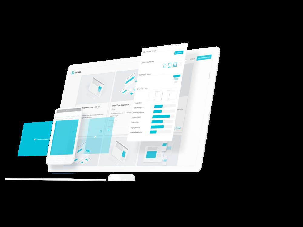Publisher sales integration through Live Media Kit
